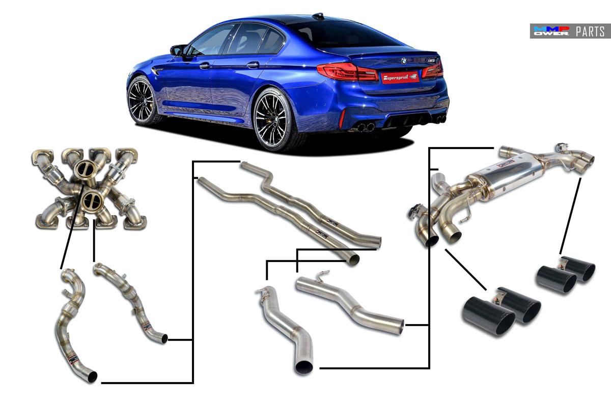SuperSprint BMW F90 M5 Full Exhaust System